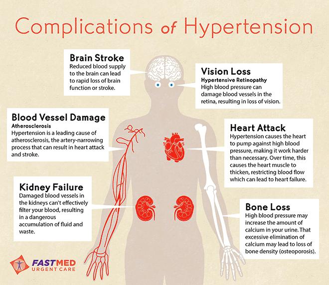 magas vérnyomás és a hagyományos orvoslás