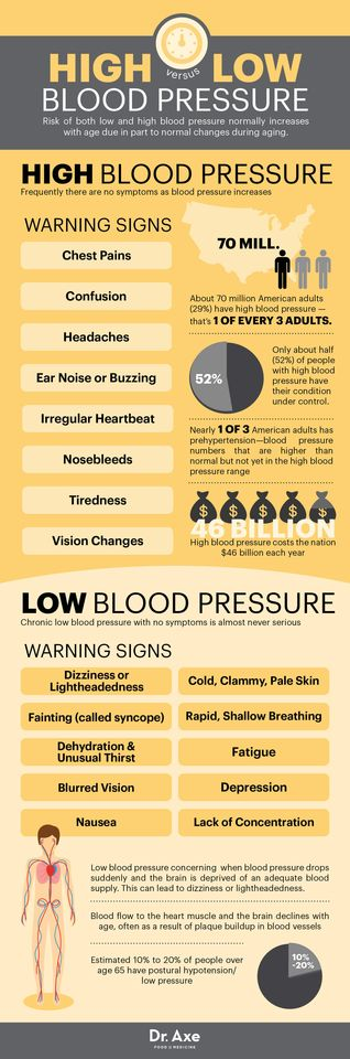 magas vérnyomású kalciumcsatorna-blokkolók akupunktúrás hipertónia pont