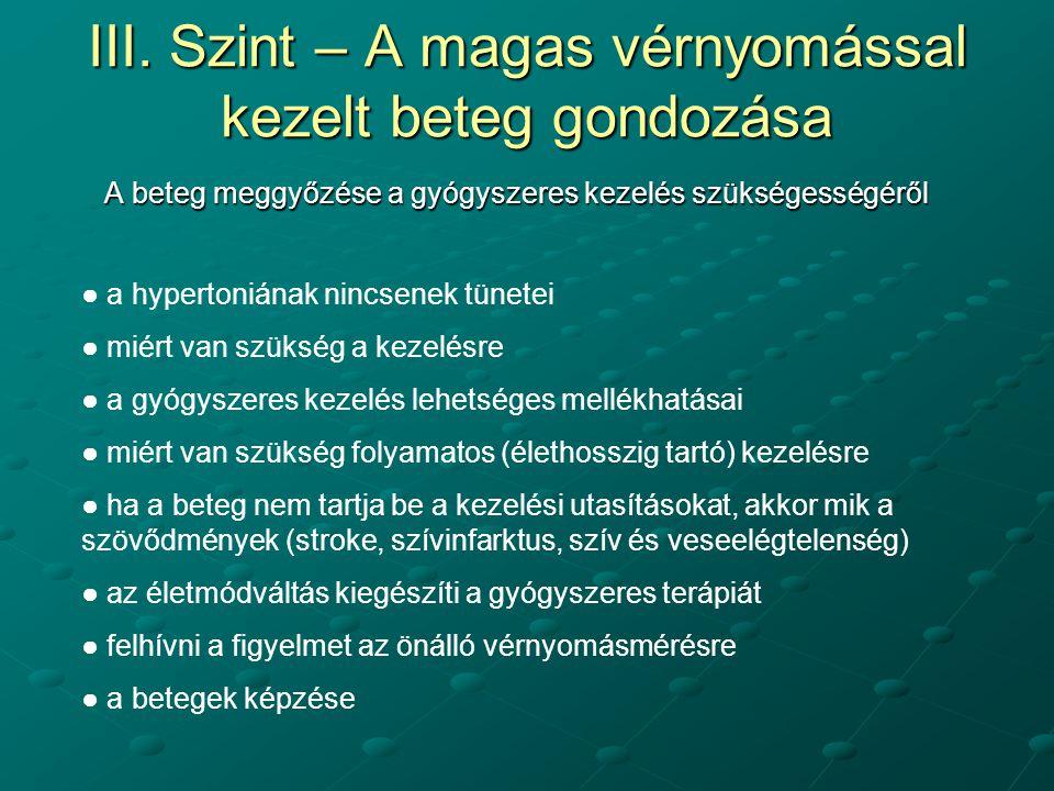 Minoxidil a magas vérnyomás kezelésére