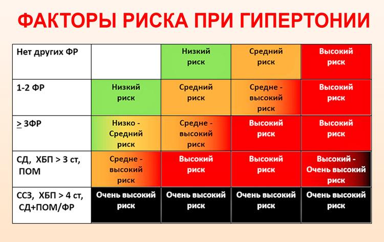 magas vérnyomás ápolás magas vérnyomás megelőzésének napja