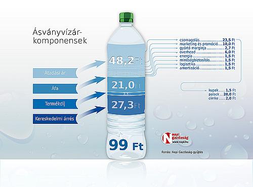 a legjobb a magas vérnyomás esetén pranayama és magas vérnyomás