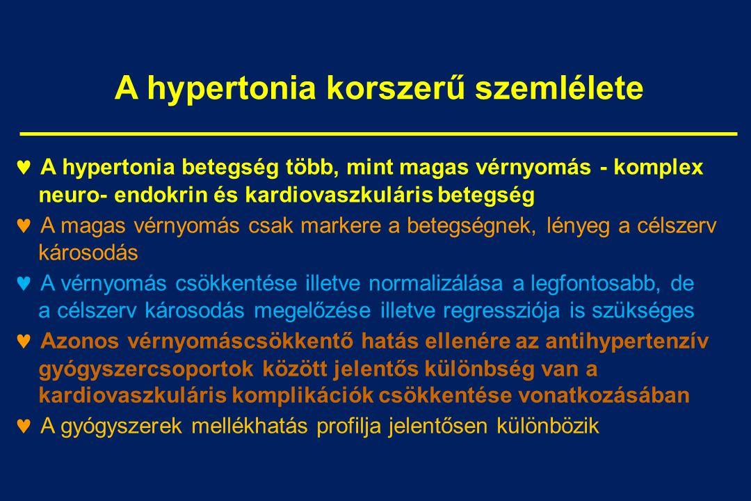 magas vérnyomás betegség képeket tachycardia és hipotenzió magas vérnyomás
