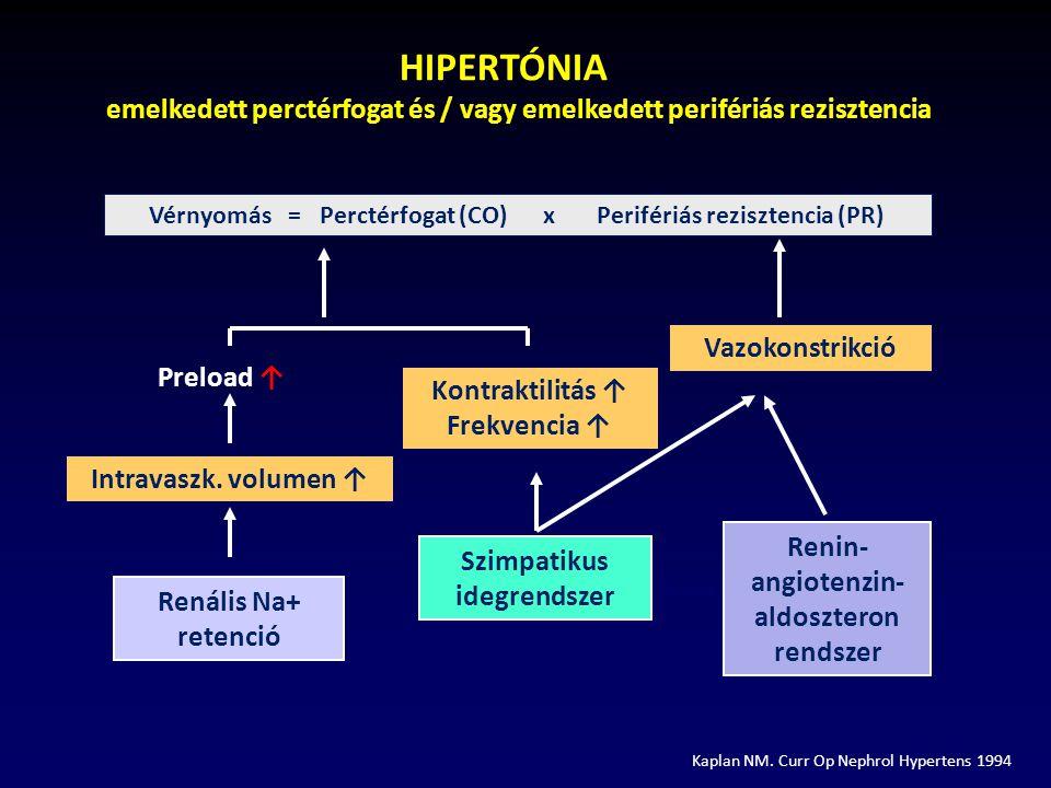hipertónia perifériás rezisztencia kocogás magas vérnyomás kezelés