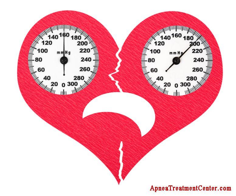 kúpok magas vérnyomás esetén