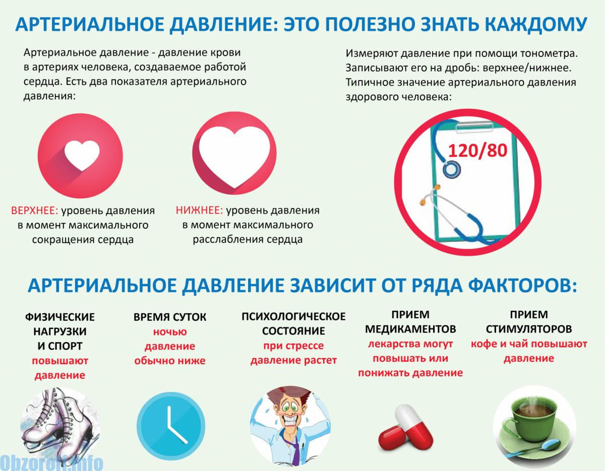 magas légköri nyomáson magas vérnyomás esetén Nordic walking és magas vérnyomás: Sergey Aydinov