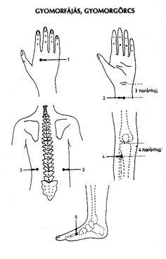 rehabilitáció hipertóniával mik a hipertónia első jelei