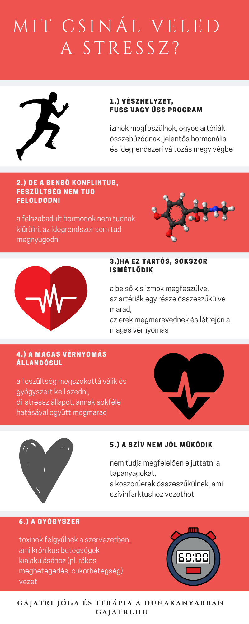 kaszálni a magas vérnyomás 2020-ban