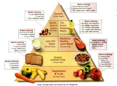 diéta a magas vérnyomás és a szív magas vérnyomás és borostyánkősav
