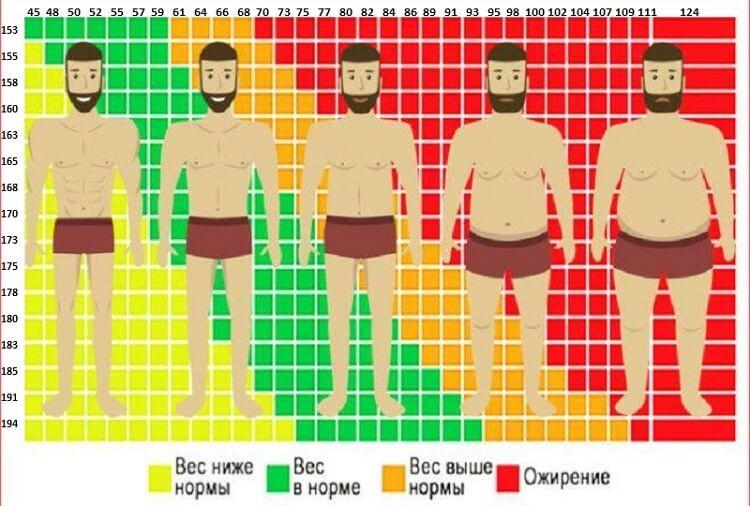 magas vérnyomás 1 stádium 2 az első második szakasz magas vérnyomása