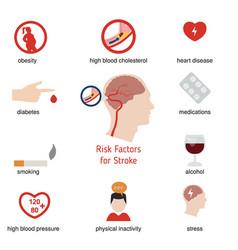 angina pectoris magas vérnyomással Pilates hipertónia esetén lehetséges