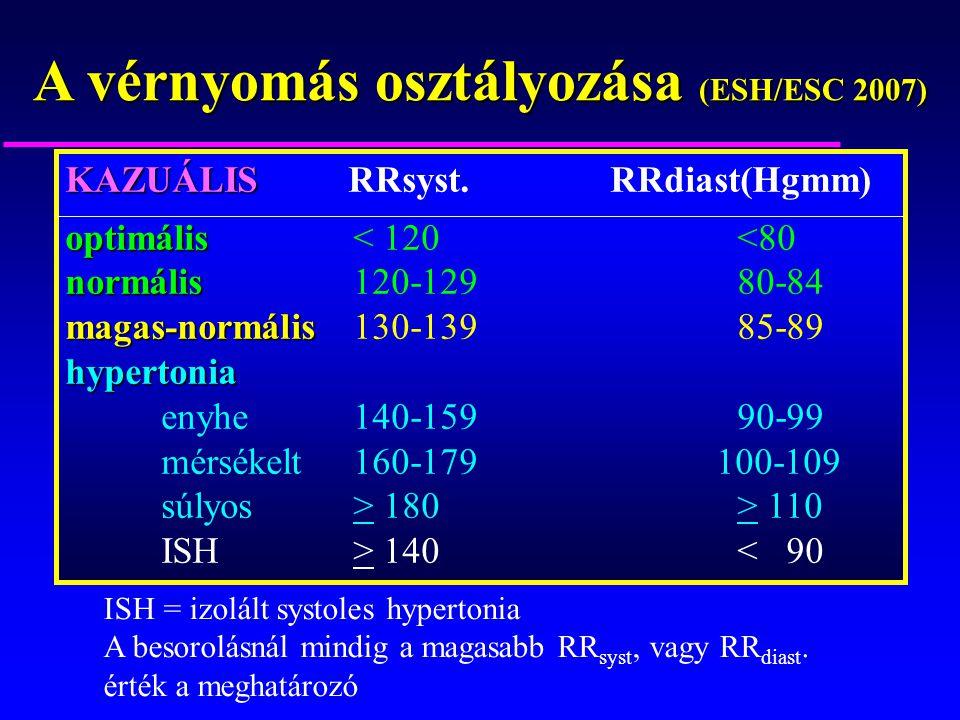 magas vérnyomás osztályozás a WHO által iszkémiás szívbetegség és magas vérnyomás