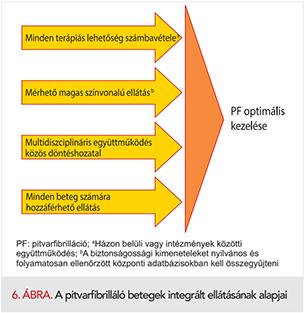 a magas vérnyomás kezelése ASD-2-vel Batmanghelidj magas vérnyomás