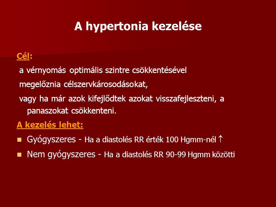 örökletes hipertónia kezelése szédülés, magas vérnyomás okoz
