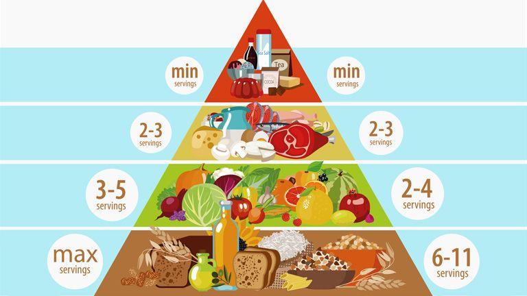 hipertónia diéták táplálkozás hagyományos orvoslás, hogyan kell kezelni a magas vérnyomást