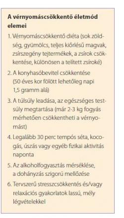 magas vérnyomás 1 fokozat 2 fokozatú kockázat 3 hipertóniával járó lvp hipertrófiája