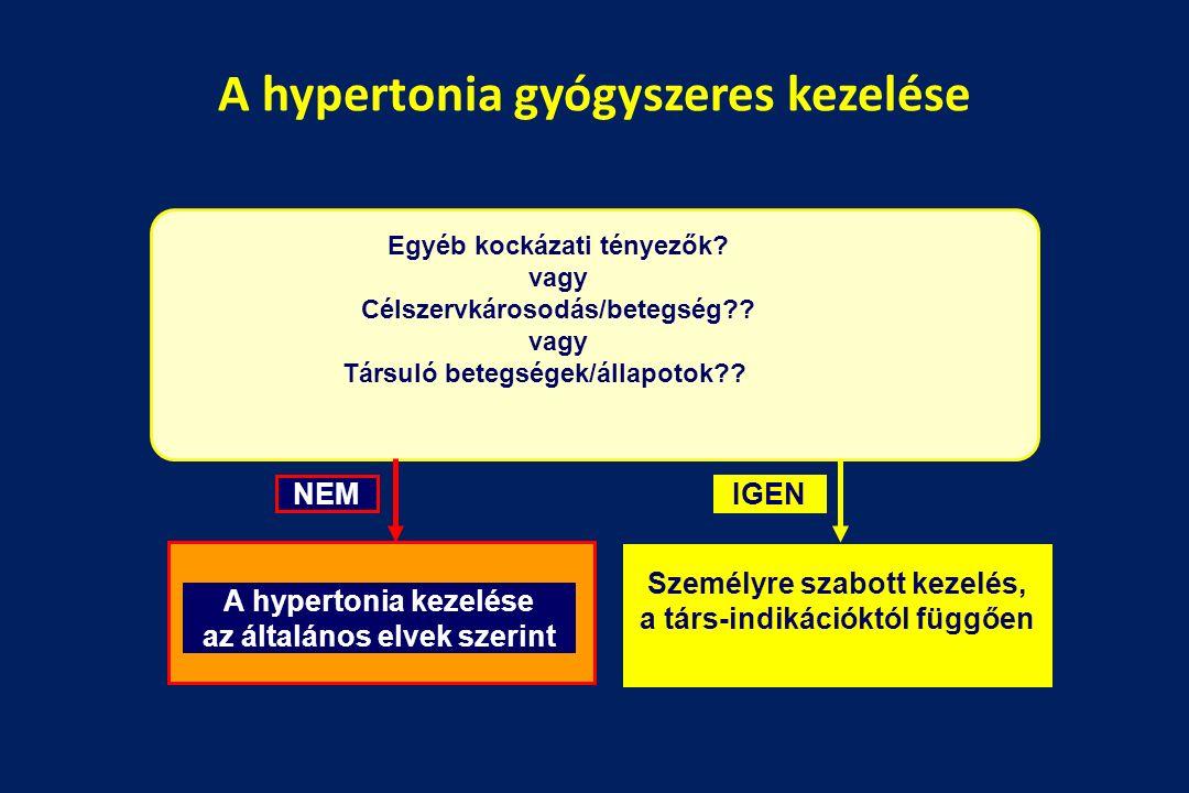 fokú hipertónia kezelése