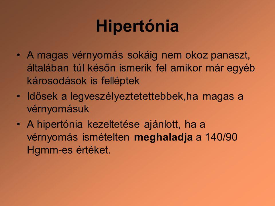 a hipertónia hatása az életminőségre