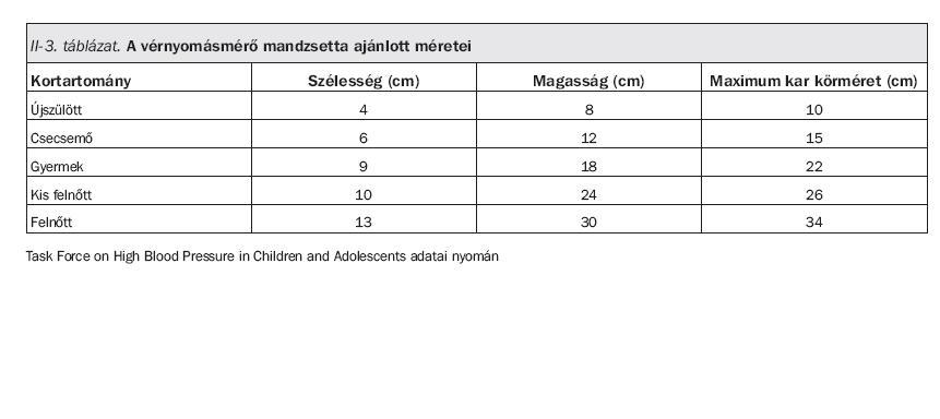 előadás a gyermekek magas vérnyomásáról magas vérnyomás 3 evőkanál kockázat4