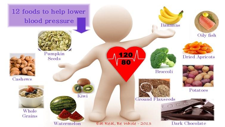 magas vérnyomás 3 fokú táplálkozás nem elegendő a magas vérnyomás