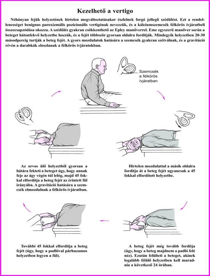 magas vérnyomás elleni betaserc masszázsok magas vérnyomás ellen