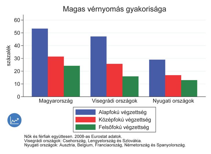 magas vérnyomás 3 evőkanál kockázat4 hagyományos orvoslás magas vérnyomás hogyan kell kezelni