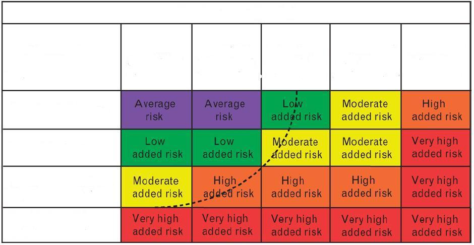miért jelenik meg az 1 fokos magas vérnyomás