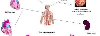 vese magas vérnyomás 2 fokozat fekélyek magas vérnyomás cukorbetegség