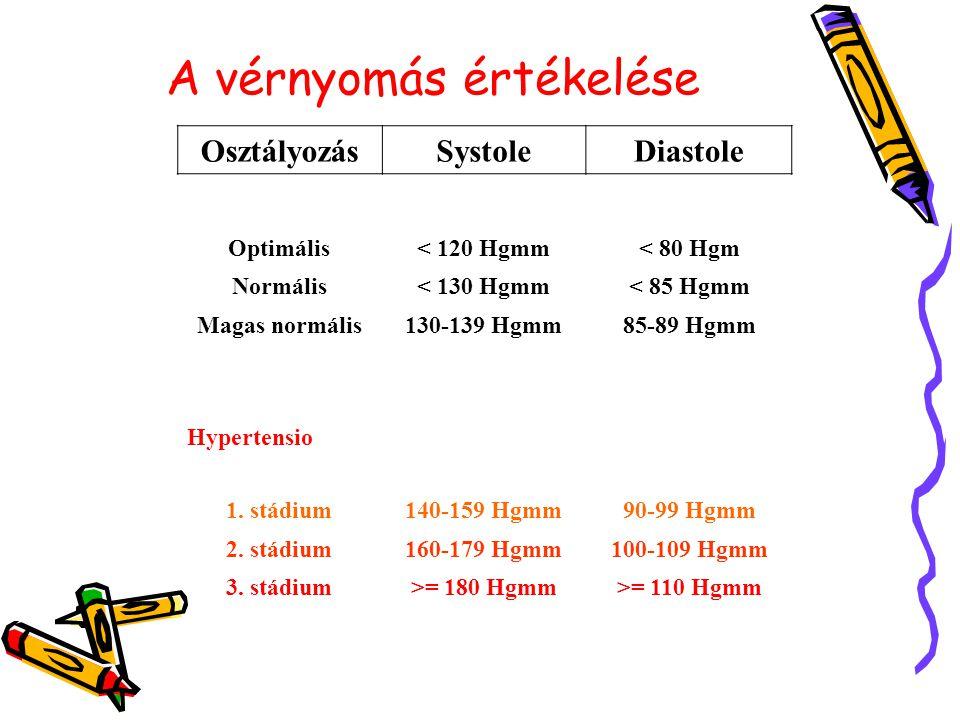 magas vérnyomás 2 és 3 stádium magas vérnyomás és egészséges életmód