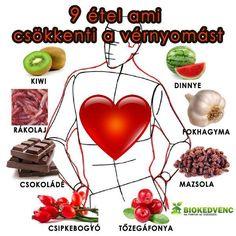 szuper magas vérnyomás elleni gyógyszer