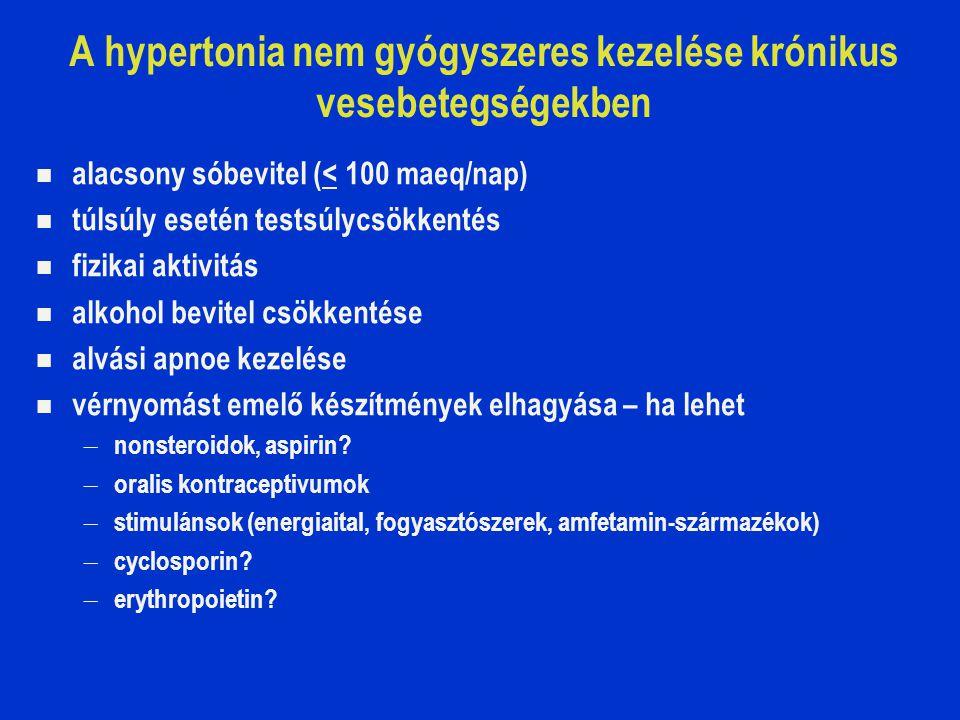 amfetamin hipertónia a hipertónia tinktúráinak receptjei