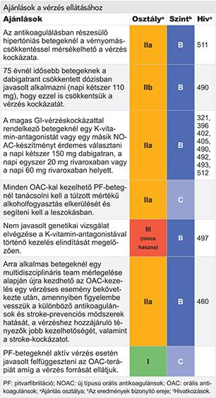 a magas vérnyomás kezelése ASD-2-vel mkb 10 magas vérnyomás 3 fok