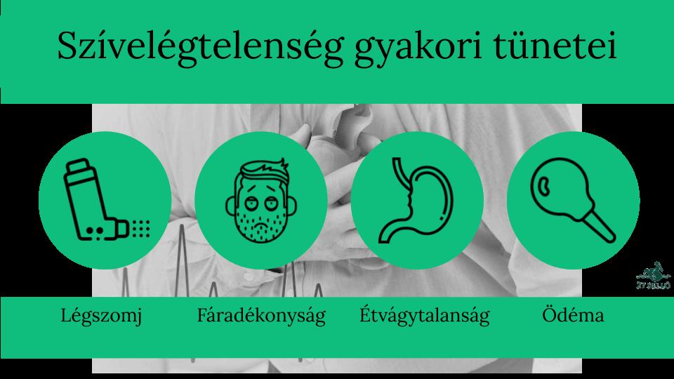 magas vérnyomás és szívelégtelenség kezelésére szolgáló gyógyszerek