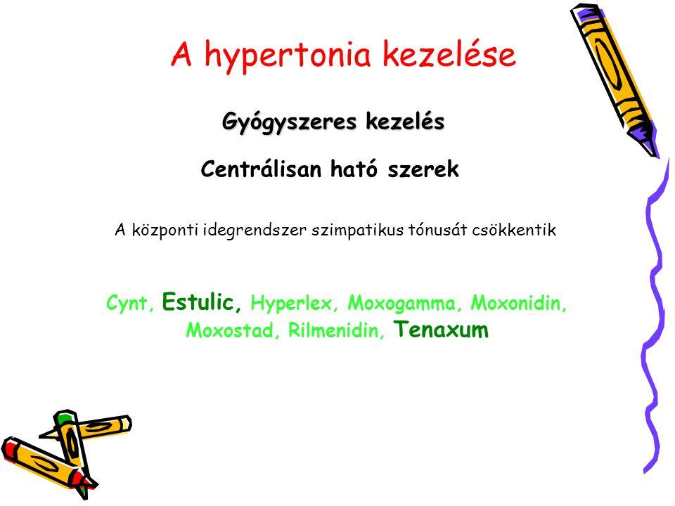 ha a nyomás emelkedik, akkor hipertónia vagy sem új megközelítés a magas vérnyomás kezelésében
