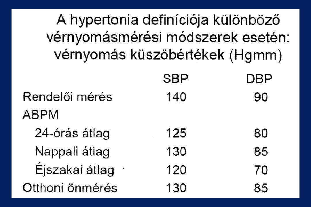 a magas vérnyomás g kategóriát kapott magas vérnyomás kezelésére gyógyszerek