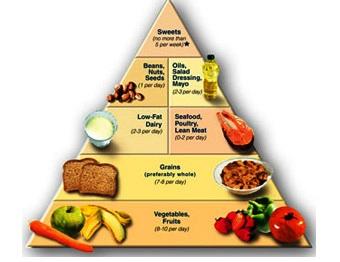 mi a magas vérnyomás és a táplálkozás magas vérnyomás kezelési rendje 1 fok