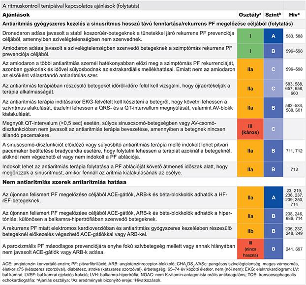a magas vérnyomás kezelése ASD-2-vel