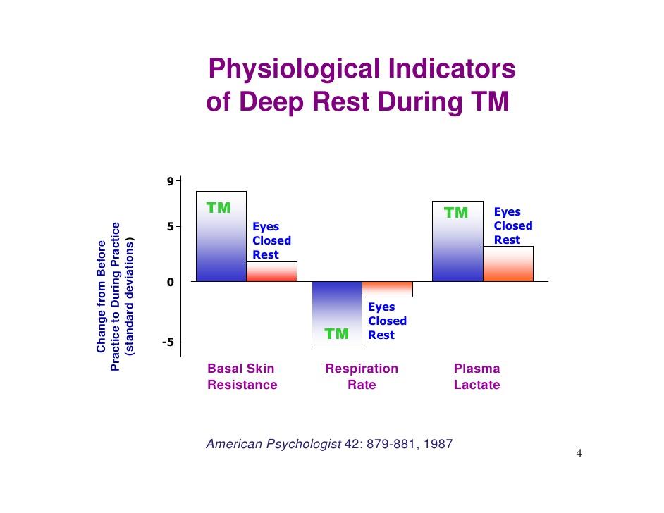 a magas vérnyomás standard módszerei trombózis magas vérnyomás esetén