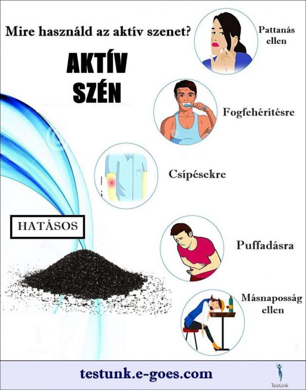 gyakoroljon magas vérnyomást hipertónia laktációs periódus