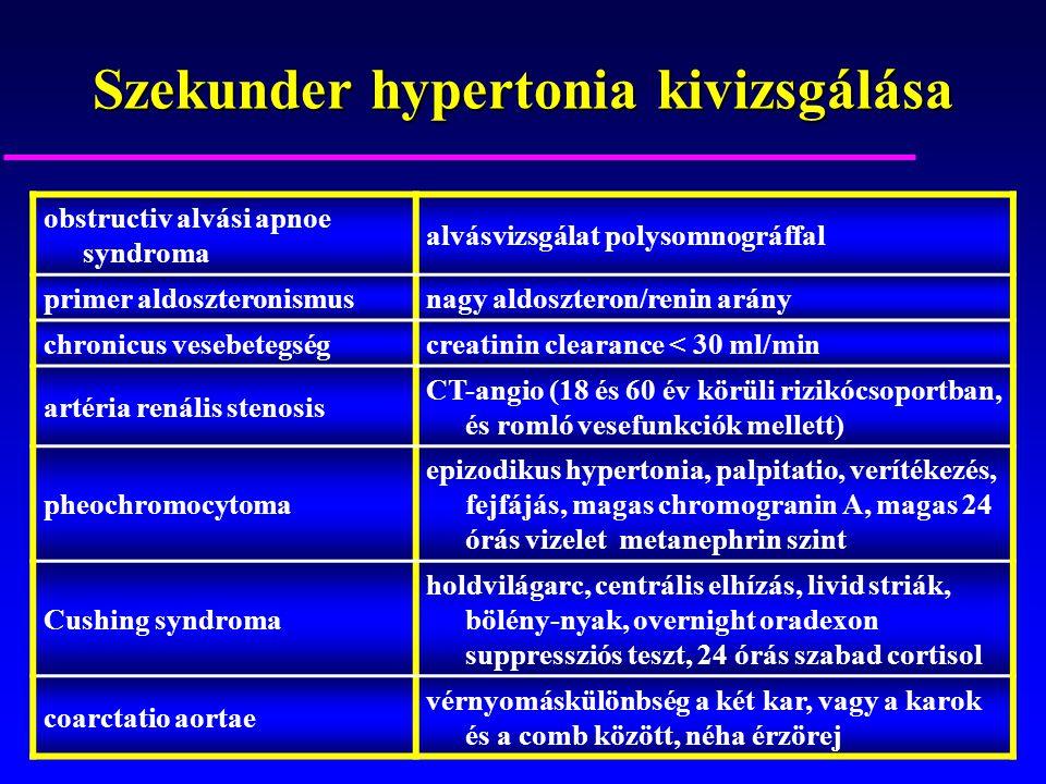 a hipertónia legújabb kezelési módja