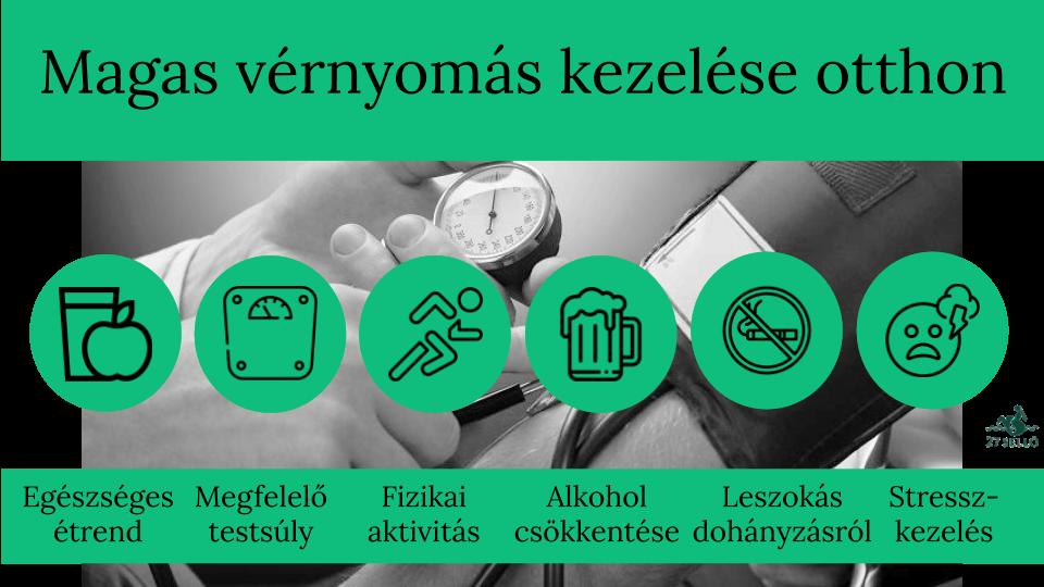 vd vagy magas vérnyomás hogyan lehet meghatározni gyógyszer magas vérnyomás kezelésére