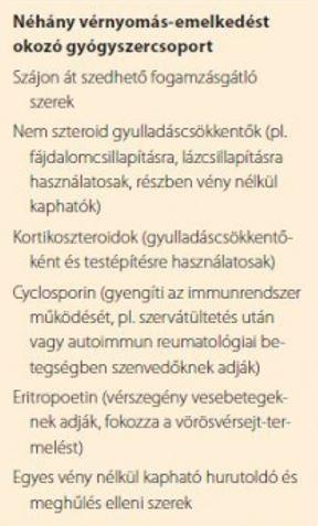 magas vérnyomás hidroklorotiazid magas vérnyomás 1 fok 2 fokozat 3 kockázat