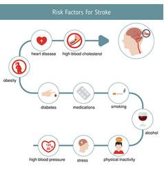 mik a hipertóniás vizsgálatok nyirokelvezető masszázs magas vérnyomás esetén
