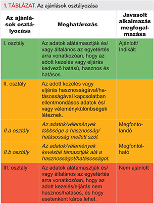 magas vérnyomás kenőcs